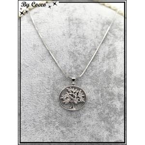 http://cocconelle.com/34570-thickbox/sautoir-arbre-de-vie-petit-cercle-argent.jpg